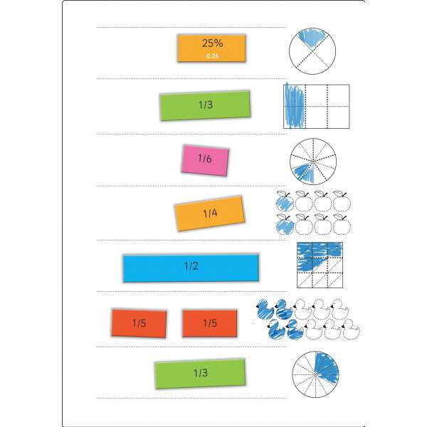 Fractions board activity